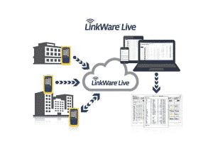 fluke-networks-linkwarelive_900x600