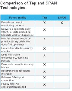Img_TAP_vs_SPAN-239x300