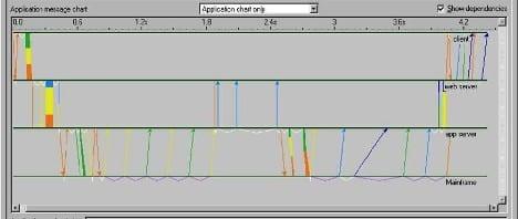 Img3_Transaction_Analyzer